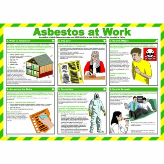 Safety First Aid Asbestos at Work, Laminated