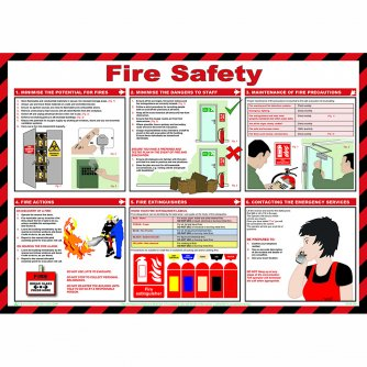 Safety First Aid Fire Safety Poster Laminated