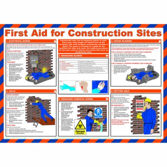 Safety First Aid First Aid for Construction Sites Poster, Polish Version