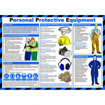 Safety First Aid Personal Protective Equipment Poster, Laminated