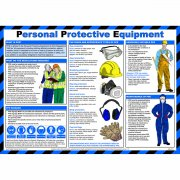 Personal Protective Equipment Poster, Laminated