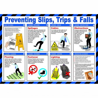 Safety First Aid Preventing Slips, Trips and Falls Poster, Laminated
