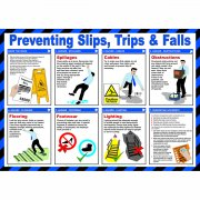 Preventing Slips, Trips and Falls Poster, Laminated