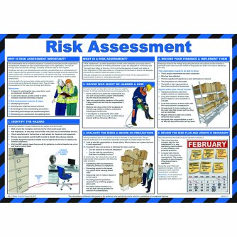 Safety First Aid Risk Assessment Poster, Laminated