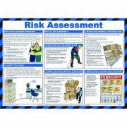 Risk Assessment Poster, Laminated