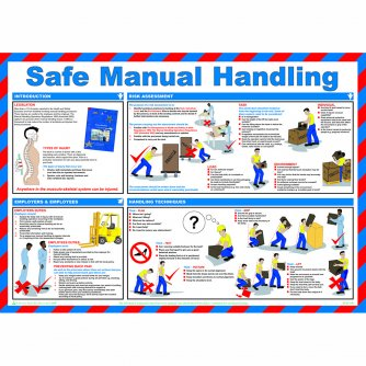 Safety First Aid Safe Manual Handling Poster, Laminated