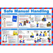 Safe Manual Handling Poster, Laminated