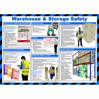 Safety First Aid Warehouse and Storage Safety Poster, Laminated